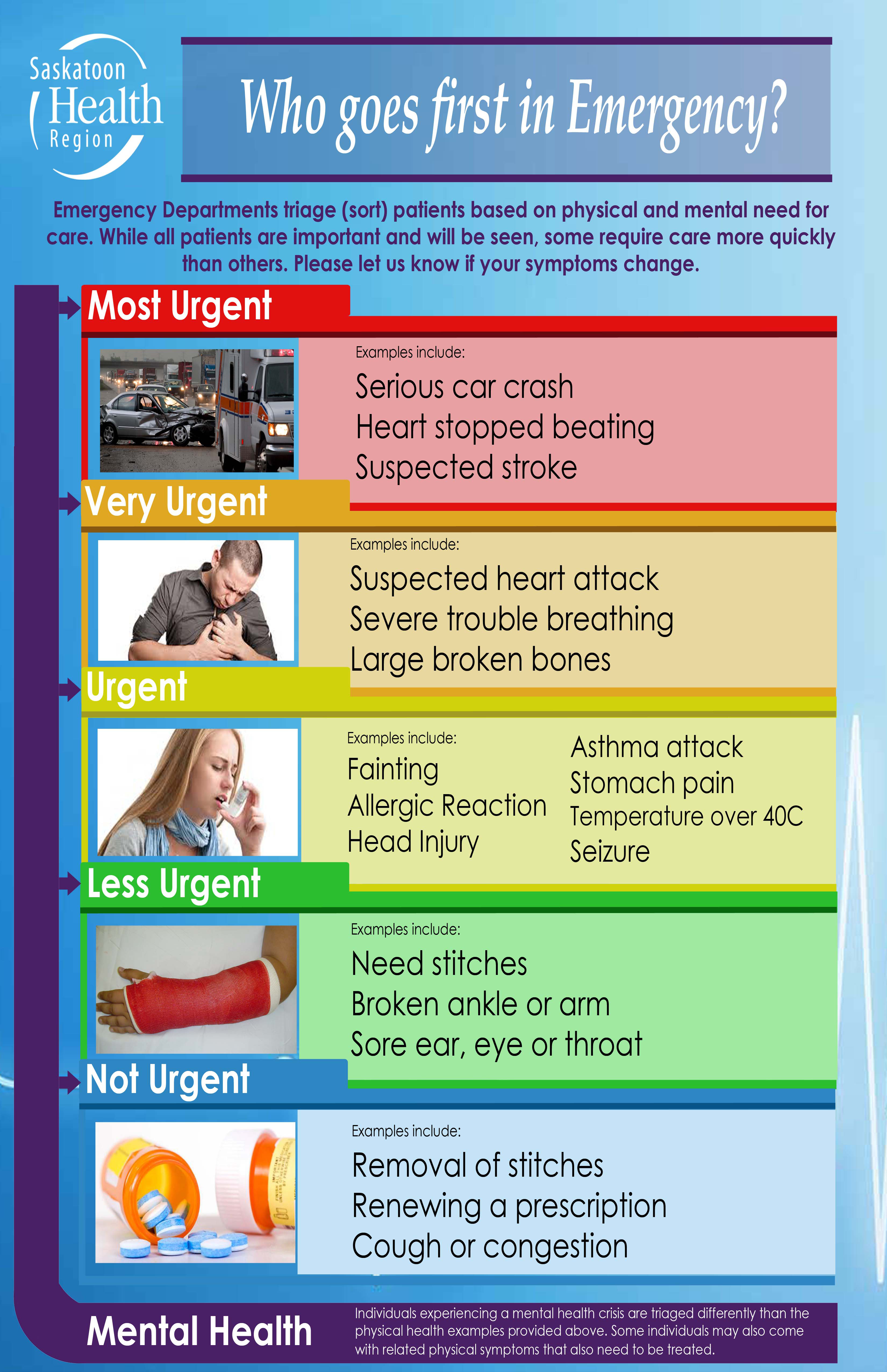 Public Feedback Improves Triage Poster